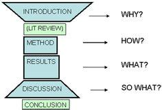 Methods of research design proposal